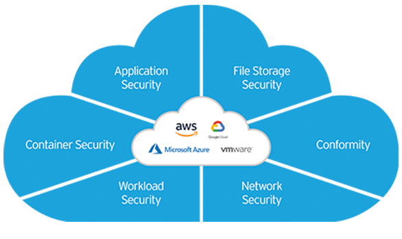 All-in-one cloud-native security