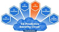 predictive security cloud